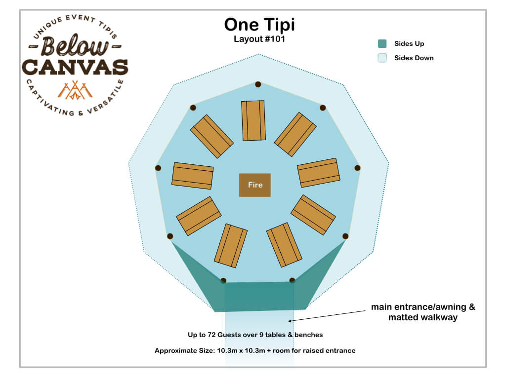 Below Canvas: Tipi One – Layout #1