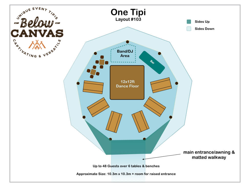 Below Canvas: Tipi One –Layout #3