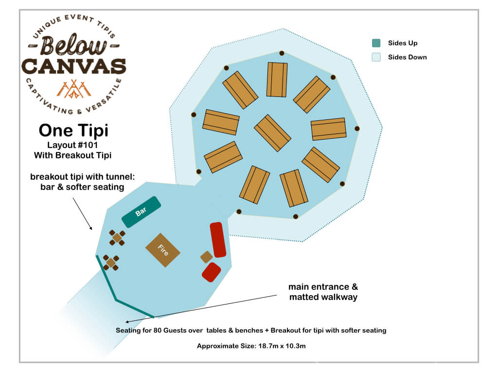 Below Canvas: Tipi One –Layout #4