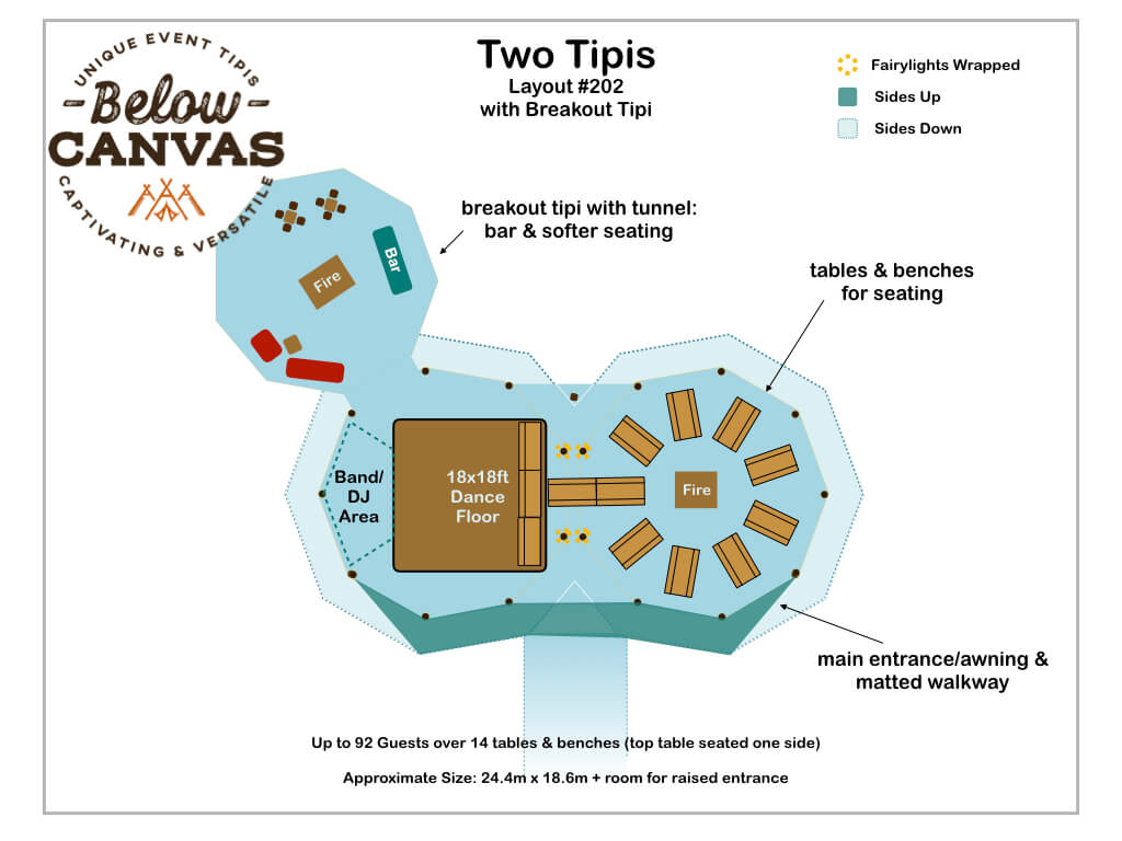 Below Canvas: Tipi Two –Layout #4