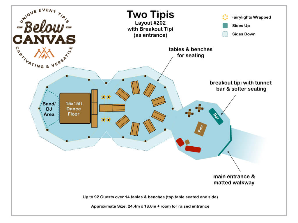 Below Canvas: Tipi Two –Layout #5