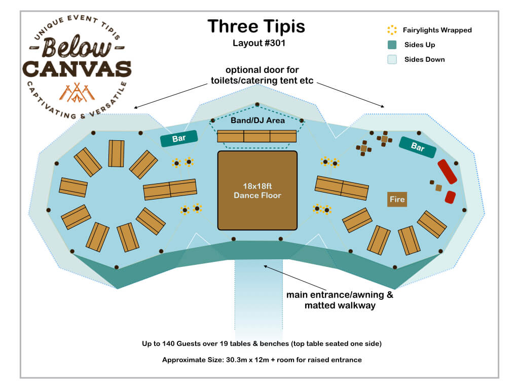 Below Canvas: Three Tipis – Layout #301