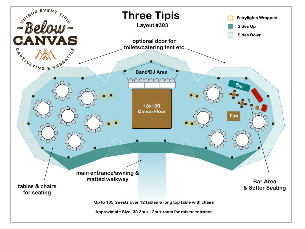 Below Canvas: Three Tipis – Layout #302