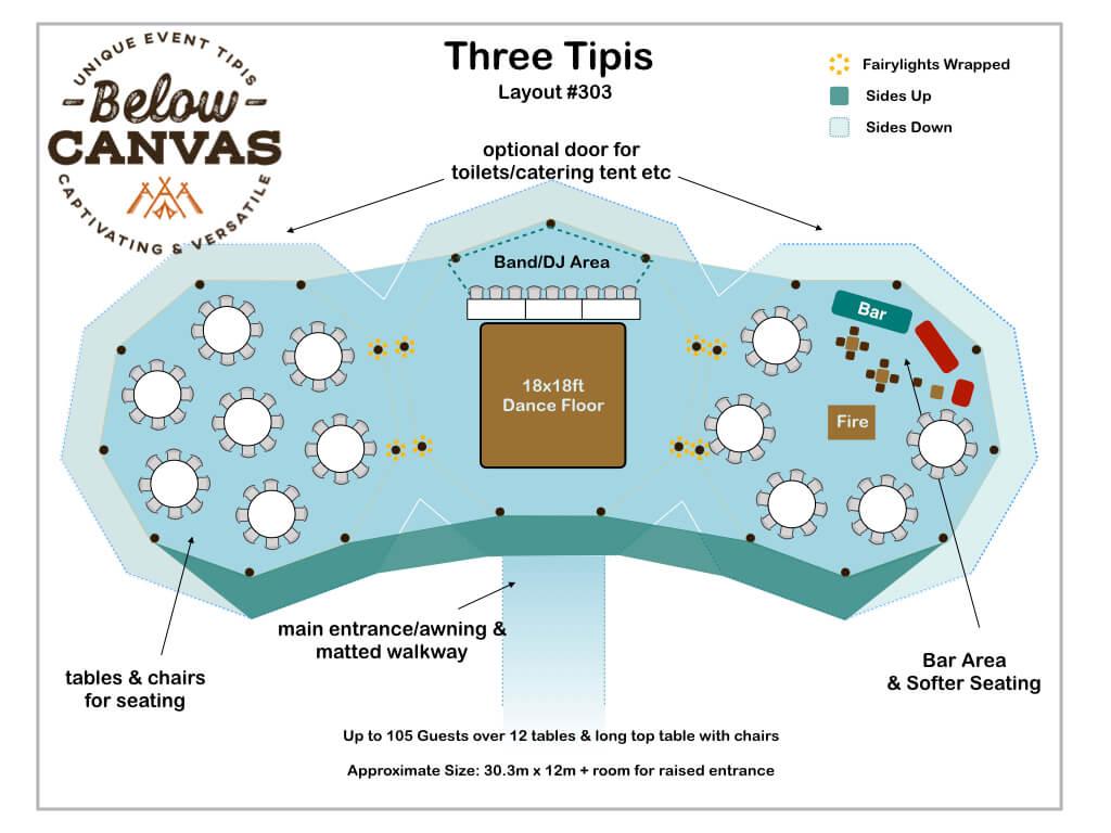 Below Canvas: Three Tipis –Layout #302