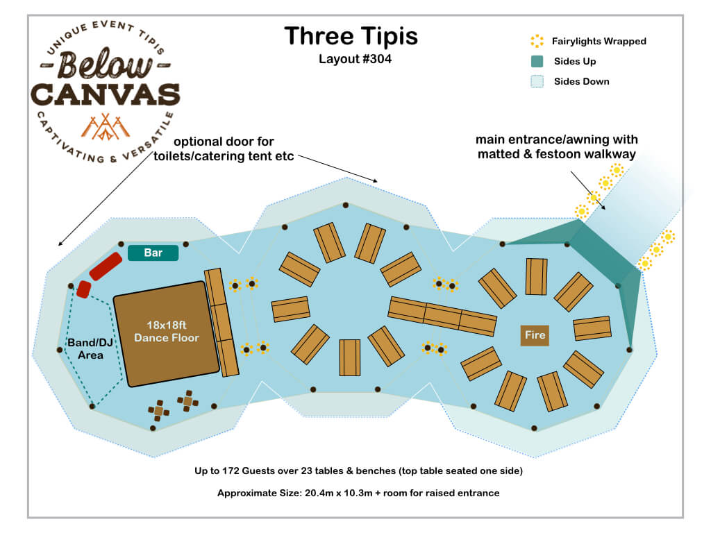Below Canvas: Three Tipis – Layout #303