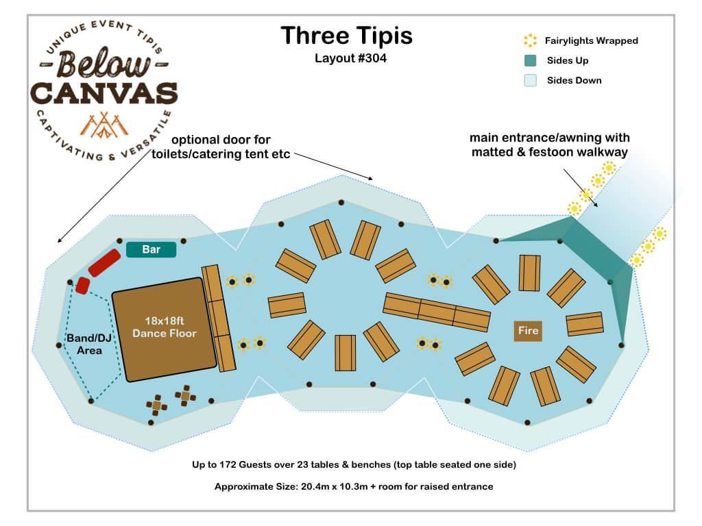 Below Canvas: Three Tipis –Layout #303