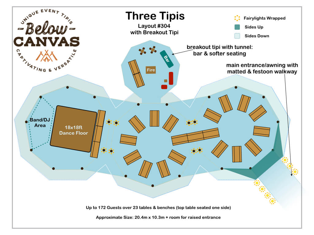 Below Canvas: Three Tipis – Layout #304