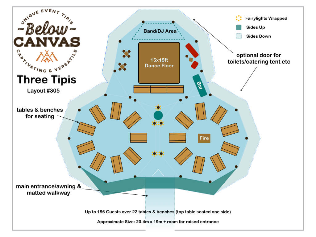 Below Canvas: Three Tipis – Layout #305