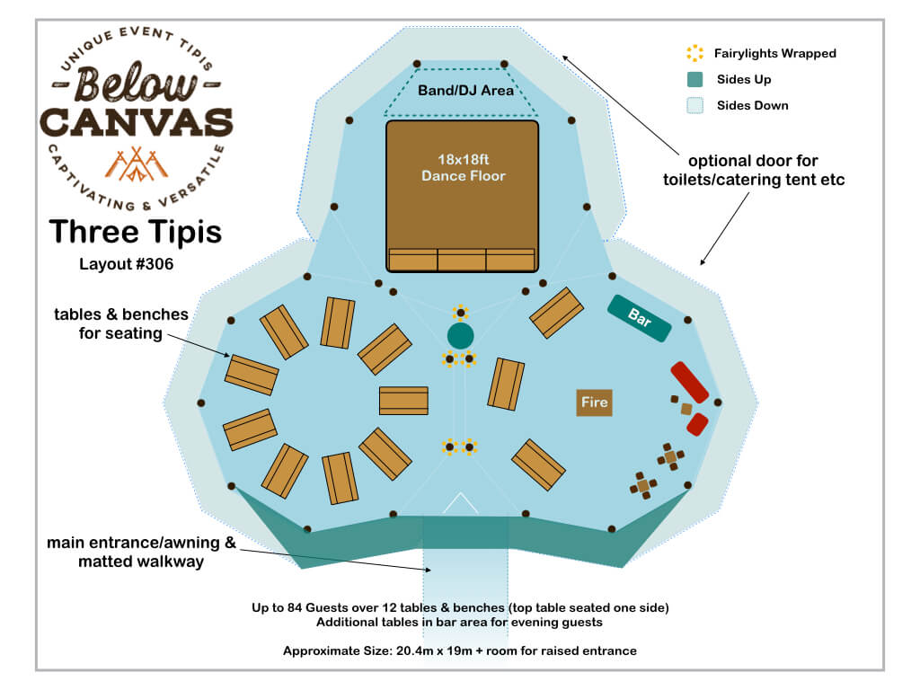 Below Canvas: Three Tipis – Layout #306
