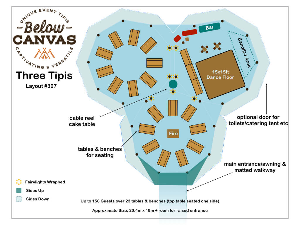 Below Canvas: Three Tipis – Layout #307