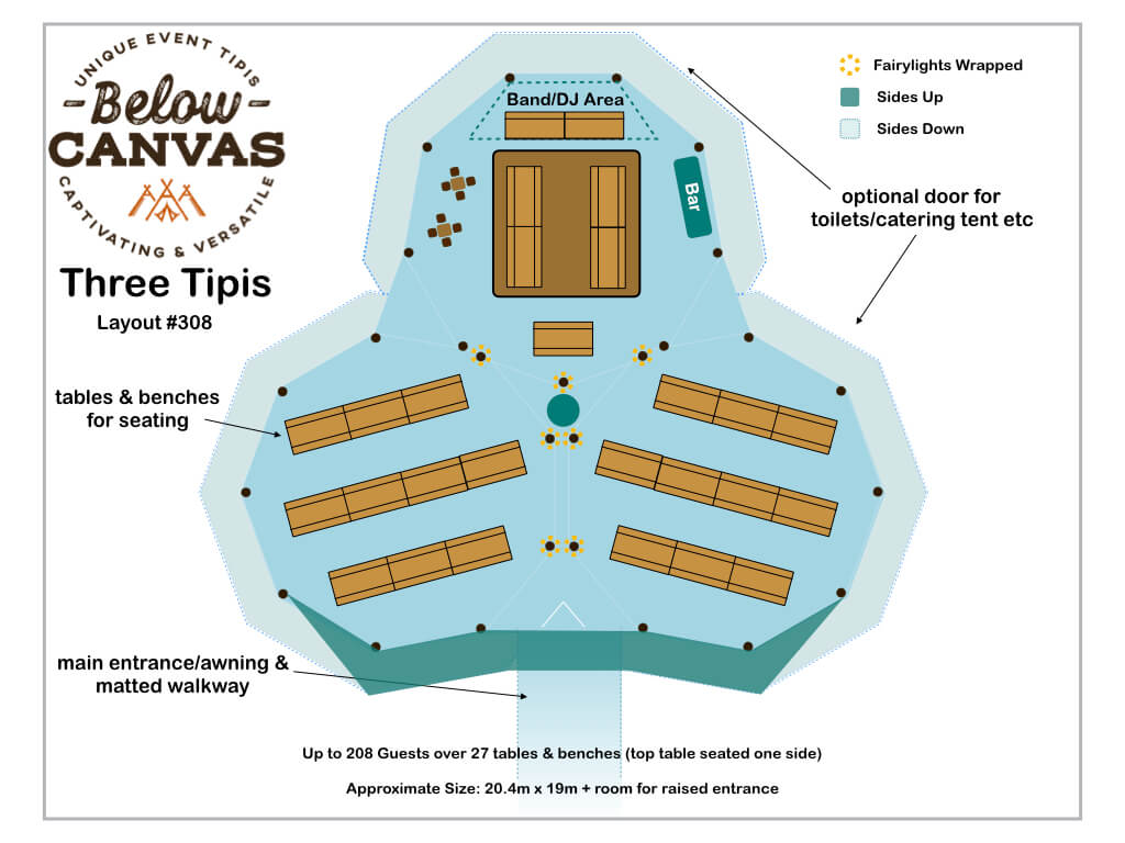 Below Canvas: Three Tipis – Layout #308