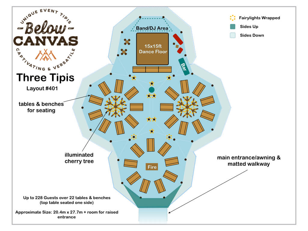 Below Canvas: Four Tipis – Layout #309