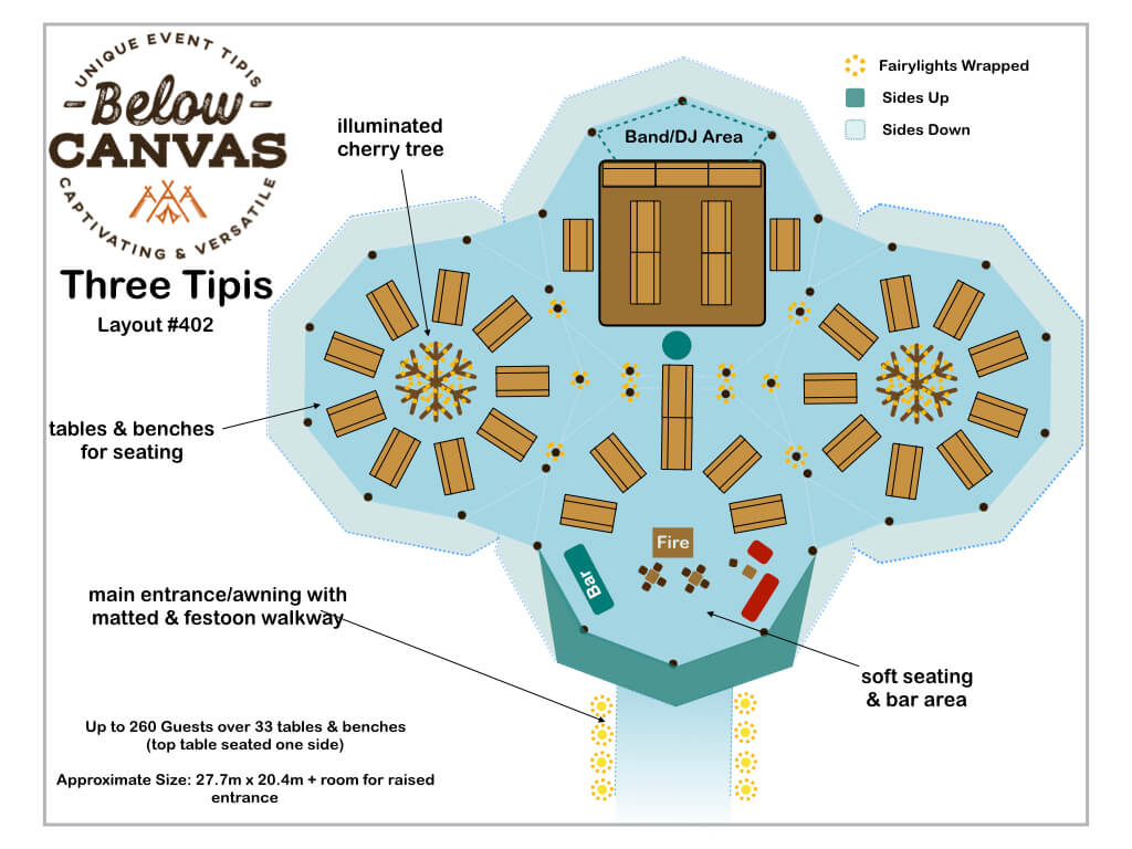 Below Canvas: Four Tipis –Layout #309